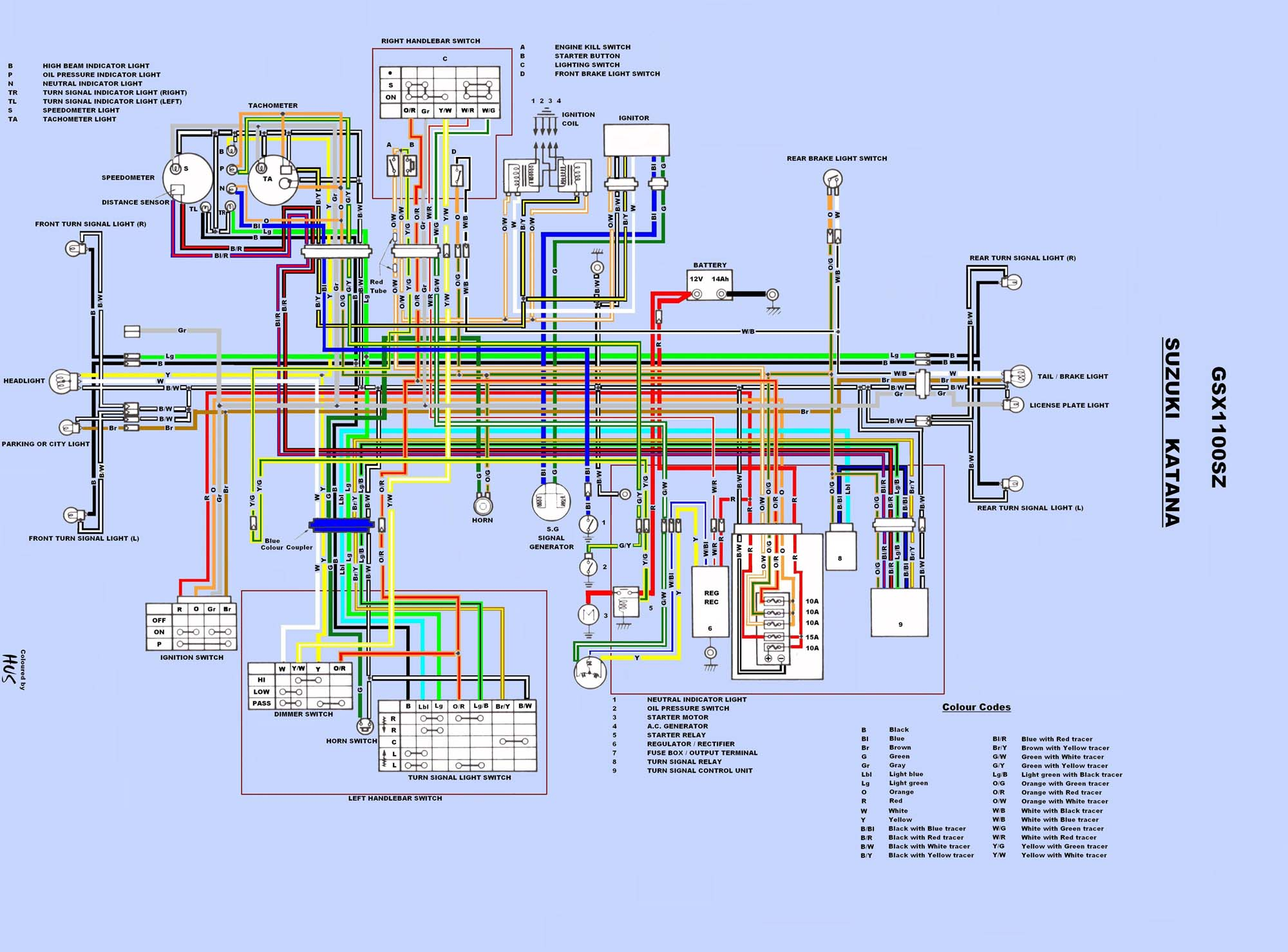 2001 Gsxr 600 Wiring Diagram - user guide of wiring diagram  Gsxr Wiring Diagram on