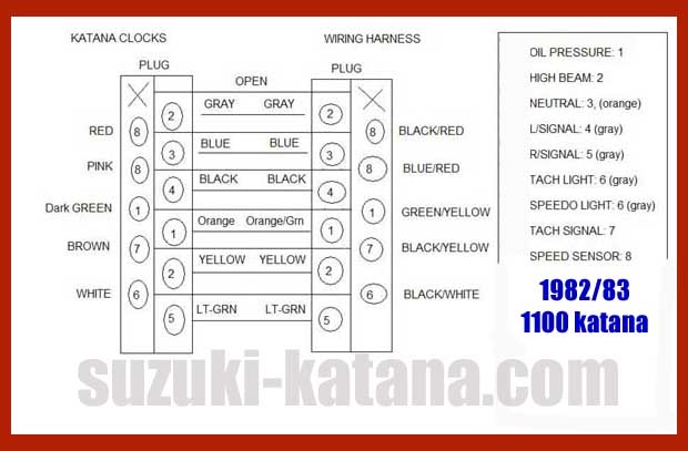 speedo pinout � speedo repair � vapor wiring diagram