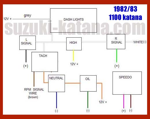 1988 suzuki gsx 600 wiring diagram circuit wiring and diagram hub u2022 rh bdnewsmix com